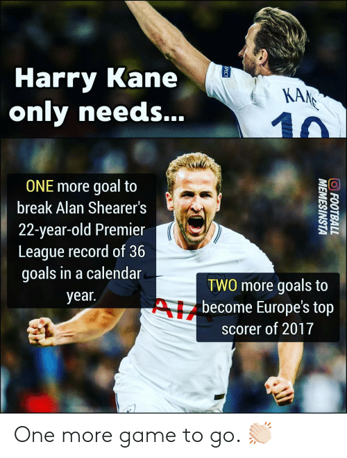 Kan: Harry Kane  only needs...  KAN  ONE more goal to  break Alan Shearer's  22-year-old Premier  League record of 36  goals in a calendar  year.  TWO more goals to  become Europe's top  scorer of 2017 One more game to go. 👏🏻