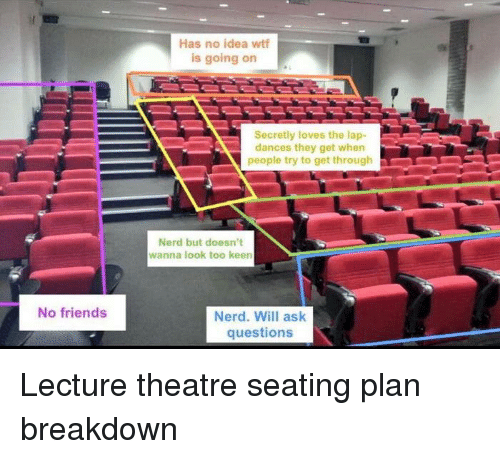 Dank, Friends, and Nerd: Has no idea wtf  is going on  Secretly loves the lap-  dances they get when  people try to get through  Nerd but doesn't  wanna look too keen  No friends  Nerd. Will ask  questions Lecture theatre seating plan breakdown