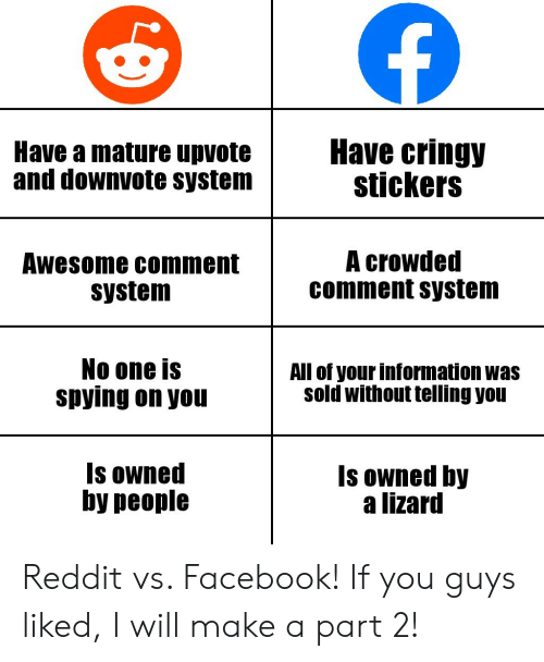 Facebook, Reddit, and Information: Have cringy  stickers  Have a mature upvote  and downvote system  A crowded  comment system  Awesome comment  system  No one is  spying on you  All of your information was  sold without telling you  Is owned  by people  Is owned by  a lizard Reddit vs. Facebook! If you guys liked, I will make a part 2!