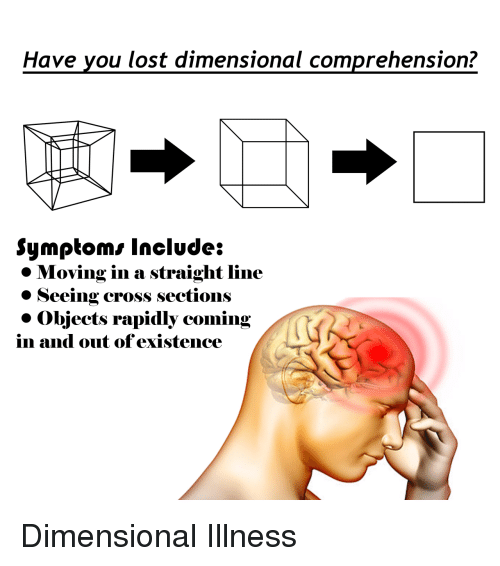 moving in: Have you lost dimensional comprehension?  Symptoms Include:  o Moving in a straight line  ·Seeing cross sections  » Olbjects rapidly coming  in and out of existence <p>Dimensional Illness</p>