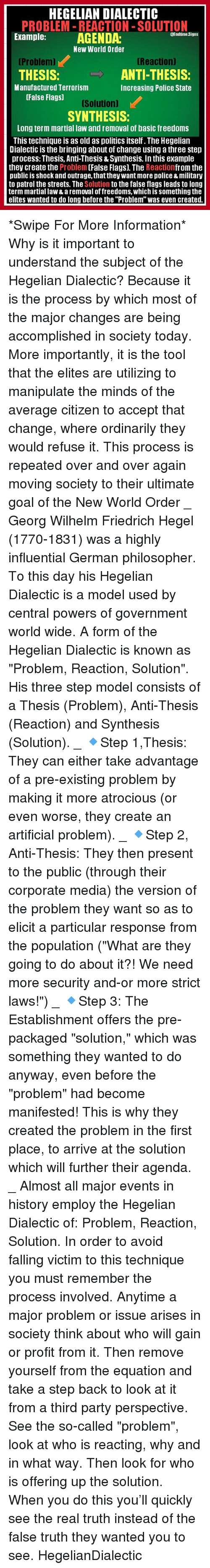 hegelian law of thesis Similarities between aquinas on natural law and aristotle on question about marx and thesis/antithesis/synthesis the hegelian dialectic is (1) unity.