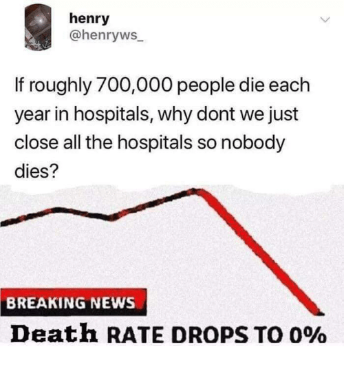 Memes, News, and Breaking News: henry  @henryWS  If roughly 700,000 people die each  year in hospitals, why dont we just  close all the hospitals so nobody  dies?  BREAKING  NEWS  Death RATE DROPS TO 090