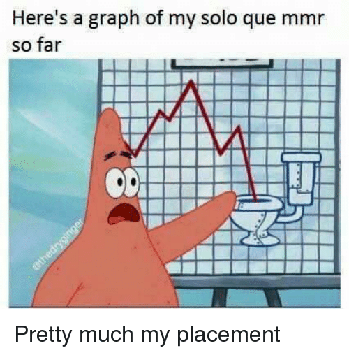 mmr: Here's a graph of my solo que mmr  so far Pretty much my placement