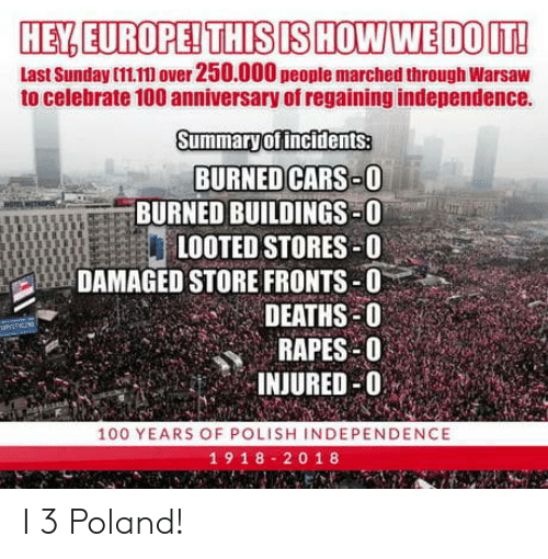 rapes: HEY,EUROPEITHISISHOWWEDOLT  Last Sunday (11.11 over 250.000 people marched through Warsaw  to celebrate 100 anniversary of regaining independence.  Summary ofincidents:  BURNED CARS-0  BURNED BUILDINGS-0  LOOTED STORES-0  DAMAGED STORE FRONTS-O  DEATHS O  RAPES O  INJURED 0  100 YEARS OF POLISH INDEPENDENCE  1918-2018 I 3 Poland!