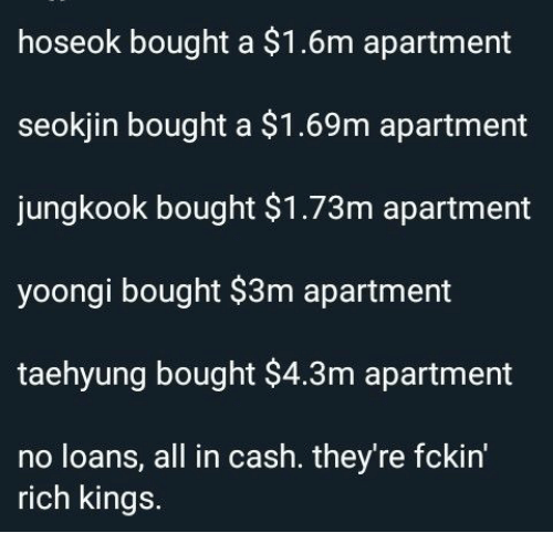 taehyung: hoseok bought a $1.6m apartment  seokjin bought a $1.69m apartment  jungkook bought $1.73m apartment  yoongi bought $3m apartment  taehyung bought $4.3m apartment  no loans, all in cash. they're fckin'  rich kings.