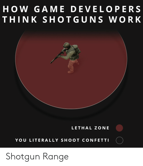 Work, Game, and How: HOW GAME DEVELOPERS  THINK SHOTGUNS WORK  LETHAL ZONE  YOU LITERALLY SHOOT CONFETTIO Shotgun Range