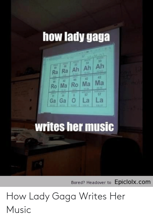 Lady Gaga: How Lady Gaga Writes Her Music