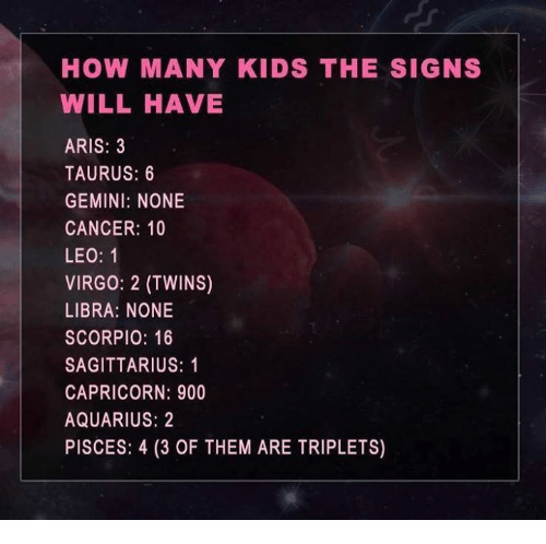 Twins, Aquarius, and Cancer: HOW MANY KIDS THE SIGNS  WILL HAVE  ARIS: 3  TAURUS: 6  GEMINI: NONE  CANCER: 10  LEO: 1  VIRGO: 2 (TWINS)  LIBRA: NONE  SCORPIO: 16  SAGITTARIUS: 1  CAPRICORN: 900  AQUARIUS: 2  PISCES: 4 (3 OF THEM ARE TRIPLETS)