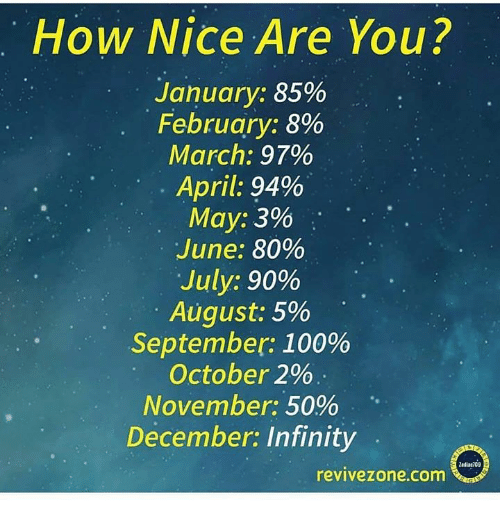 Anaconda, Infinity, and April: How Nice Are You?  January: 85%  . February: 8%  March: 97%  . April: 9490  May: 3%  June: 80%  July: 90%  August: 590  September: 100%  October 2%  November: 50%  December: Infinity  ..  ediaci09  revivezone.com