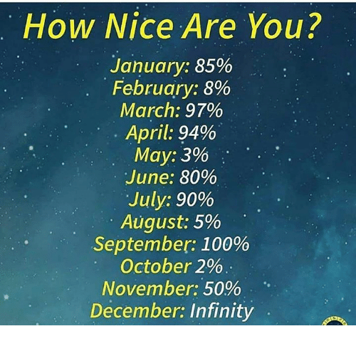 Anaconda, Infinity, and April: How Nice Are You?  January: 85%  February: 8%  March: 97%  . April: 9490  May: 3%  June: 80%  July: 90%  August: 5%  September: 100%  October 2%  November: 50%  December: Infinity  596