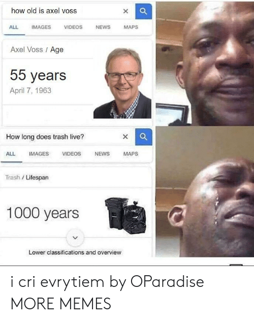 Overview: how old is axel voss  ALL IMAGES VIDEOS NEWS MAPSs  Axel Voss Age  55 years  April 7, 1963  How long does trash live?  ALL IMAGES VIDEOS NEWSMAPS  Trash / Lifespan  1000 years  Lower classifications and overview i cri evrytiem by OParadise MORE MEMES