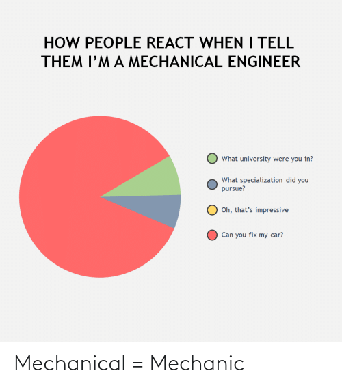 Mechanic, How, and Car: HOW PEOPLE REACT WHEN I TELL  THEM I'M A MECHANICAL ENGINEER  What university were you in?  What specialization did you  pursue?  Oh, that's impressive  Can you fix my car? Mechanical = Mechanic