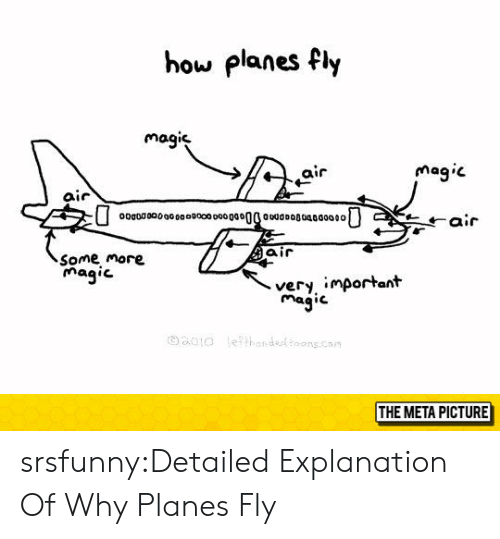 Some More, Tumblr, and Blog: how planes fly  magie  air  mag.c  air  ooaoo00000o00400o  air  Some more  magic  very important  magic  oao !ο  \e??hor, dedtoons.con  THE META PICTURE srsfunny:Detailed Explanation Of Why Planes Fly
