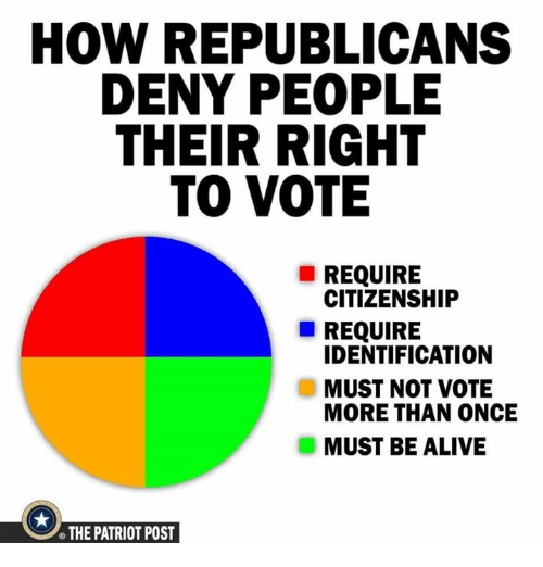 Identification: HOW REPUBLICANS  DENY PEOPLE  THEIR RIGHT  TO VOTE  REQUIRE  CITIZENSHIP  REQUIRE  IDENTIFICATION  MUST NOT VOTE  MORE THAN ONCE  MUST BE ALIVE  THE PATRIOT POST