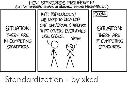 Messaging: HOW STANDARDS PROIFERATE:  SEE A/C CHARCERS, CHARACTER ENCoDINGS, INSTANT MESSAGING, ETC  H? RIDICULOUS!  WE NEED TO DEVELOP  ONE UNIVERSAL STANDARD  SITUATION: | | THAT COVERS EVERYONES  THERE PREUSE CASES. YEH!  SITUATON:  THERE ARE  15 COMPETING  STANDARDS.  I COMPETING  STANDARDS. Standardization - by xkcd