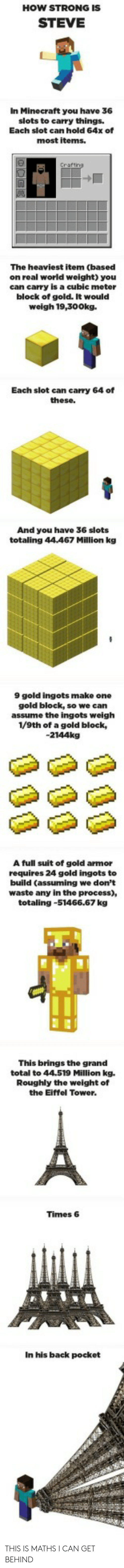 Minecraft, Eiffel Tower, and World: HOW STRONG IS  STEVE  In Minecraft you have 36  slots to carry things  Each slot can hold 64x of  most iterns  The heaviest item (based  on real world welght) you  can carry is a cubic meter  block of gold. It would  weigh 19,300kg.  Each slot can carry 64 of  And you have 36 slots  totaling 44467 Million kg  9 gold ingots make one  gold block, so we can  assume the ingots weigh  1/9th of a gold block,  -2144kg  A full suit of gold armor  requires 24 gold ingots to  build (assuming we don't  waste any in the process),  totaling-51466.67 kg  This brings the grand  total to 44.519 Million kg.  Roughly the weight of  the Eiffel Tower.  Times6  In his back pocket THIS IS MATHS I CAN GET BEHIND