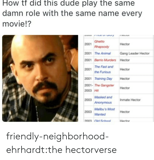 ghetto: How tf did this dude play the same  damn role with the same name every  movie!?  rIne v ury  Ghetto  2001  Hector  Rhapsody  2001 The Animal  Gang Leader Hector  2001 Bario Murders Hector  The Fast and  2001  Hector  the Furious  2001 Training Day  Hector  2001- The Gangster  Hector  2003 Hit  Masked and  2003  Inmate Hector  Anonymous  Malibu's Most  2003  Hector  Wanted  2003 Old Sehonl  Hector friendly-neighborhood-ehrhardt:the hectorverse