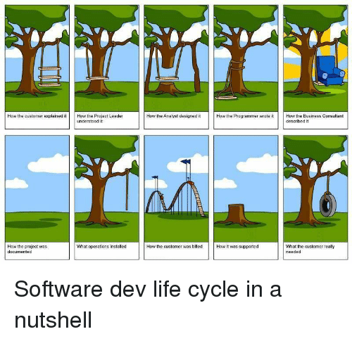 Life, Business, and Programmer Humor: How the customer explained itHow the Project Leader  How the Analyst designed it  How the Programmer wrote it  How the Business Consultant  described it  understood it  How the project was  documented  What the customer really  needed  What operations installed  How the customer was billed How it was supported Software dev life cycle in a nutshell
