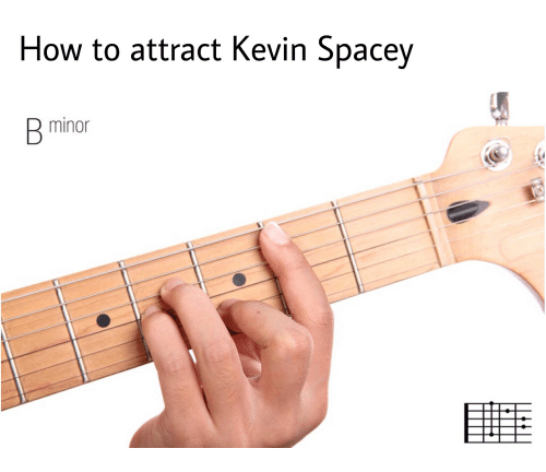 How To, How, and Kevin Spacey: How to attract Kevin Spacey  minor