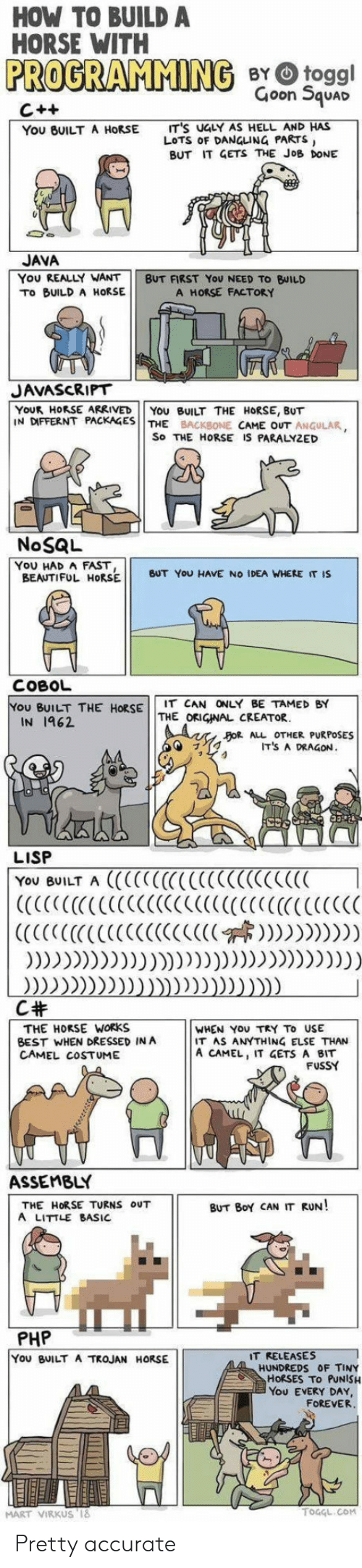 Beautiful, Horse, and How To: HOW TO BUILD A  HORSE WITH  PROGRAMMING  9  You BUILT A NORITS UCY AS HEL AND  TO BUILD A HoR  JAVASCRIPT  NKAS SE THELYZED  6  NoSQL  BEAUTIFUL E BUT You HAVE No IDEA WHERE IT IS  YoU BUILT THE HORSE IT CAN ONLY BE TAMED BY  YOu BUILT A ((CCCCCCCCCCCCC  c#  ASSEMBLY  PHP  5  3 Pretty accurate