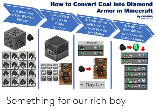 Rich Boy: How to Convert Coal into Diamond  Armor in Minecraft  By COSMOS  DolyGames.com  1. Gather a lot  of Coal (Fortune  Pickaxe)  2. Setup Blast  3. Keep trading  Furnace in  4. Trade the  with Armorer  Village  Emeralds you  Villager to make  (Armorer)  got for Coal for  Diamond Armor  him Master  Trades  15  15  JL  511  19-33  -27 JL  13-  FSF9  21-35  Q13-27  Master  64 64 64L 64 Something for our rich boy