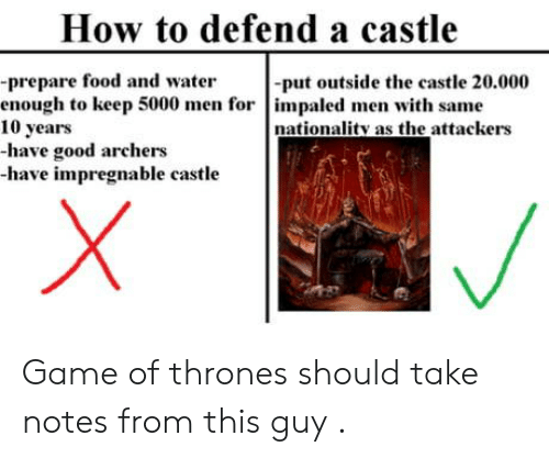Food, Game of Thrones, and Game: How to defend a castle  -prepare food and water  enough to keep 5000 men for impaled men with same  10 years  -have good archers  -have impregnable castle  -put outside the castle 20.000  nationality as the attackers Game of thrones should take notes from this guy .