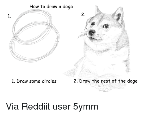 doges: How to draw a doge  1.  2.  1. Draw some circles  2. Draw the rest of the doge Via Reddiit user 5ymm