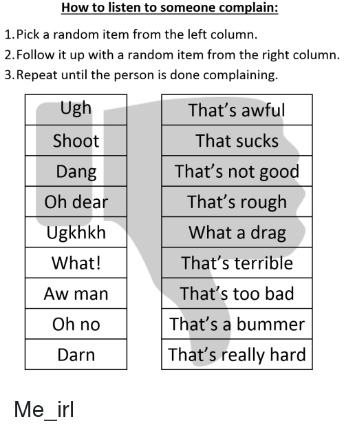 bummer: How to listen to someone complain:  1.Pick a random item from the left column  2. Follow it up with a random item from the right columrn  3.Repeat until the person is done complaining  Ugh  Shoot  Dang  Oh dear  Ugkhkh  What!  Aw marn  Oh no  Darn  That's awful  That sucks  That's not good  That's rough  What a drag  That's terrible  That's too bad  That's a bummer  That's really hard Me_irl
