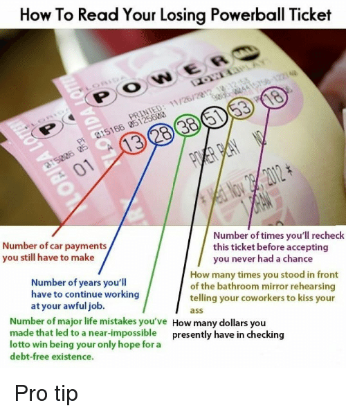 How Many Times, Life, and Memes: How To Read Your Losing Powerball Ticket  WE a  PRINTED 1/26/2812  215166 5125600  Number of car payments  you still have to make  Number of times you'll recheck  this ticket before accepting  Number of years you'l  have to continue working  at your awful job.  you never had a chance  How many times you stood in front  of the bathroom mirror rehearsing  telling your coworkers to kiss your  Number of major life mistakes you've How many dollars you  made that led to a near-impossible presently have in checking  lotto win being your only hope for a  debt-free existence.  lasS Pro tip