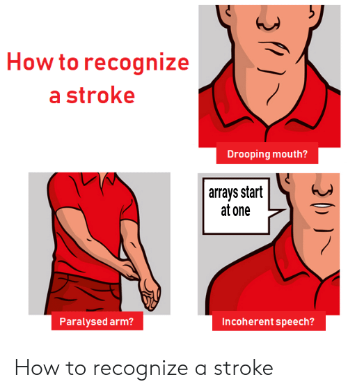 incoherent: How to recognize  a stroke  Drooping mouth?  arrays start  at one  Paralysed arm?  Incoherent speech? How to recognize a stroke