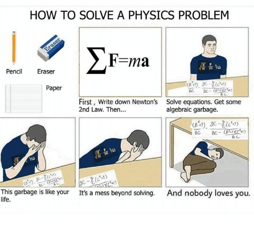 eraser: HOW TO SOLVE A PHYSICS PROBLEM  Pencil Eraser  Paper  First, Write down Newton's  2nd Law. Then...  Solve equations. Get some  algebraic garbage.  (81) cl  2412  This garbage is like your  life.  And nobody loves you.  It's a mess beyond solving.