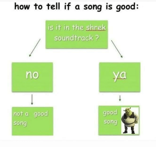 The Shrek: how to tell if a song is good:  is it in the shrek  soundtrack ?  no  not a goo  song  song