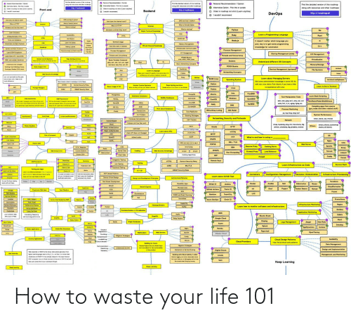 your life: How to waste your life 101