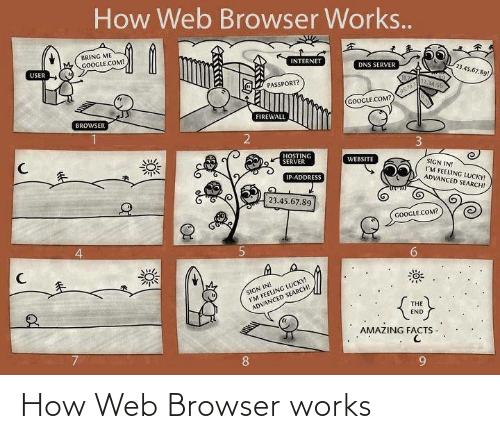 web: How Web Browser works
