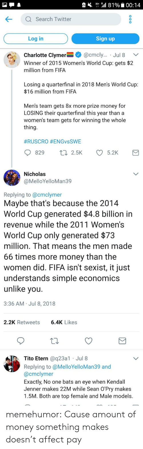 Fifa, Kendall Jenner, and Money: Ht Sal 81%. 00:14  KQ Search Twitter  Log in  Sign up  Charlotte Clymer-+ @cmcly.. . Jul 8  Winner of 2015 Women's World Cup: gets $2  million from FIFA  Ca.  ﹀  Losing a quarterfinal in 2018 Men's World Cup:  $16 million from FIFA  Men's team gets 8x more prize money for  LOSING their quarterfinal this year than a  women's team gets for winning the whole  thing  #RUSCRO #ENGvsSWE  829 t 2.5K 5.2K  Nicholas  @MelloYelloMan39  Replying to @cmclymer  Maybe that's because the 2014  World Cup generated $4.8 billion in  revenue while the 2011 Women's  World Cup only generated $73  million. That means the men made  66 times more money than the  women did. FIFA isn't sexist, it just  understands simple economics  unlike vou  3:36 AM Jul 8, 2018  2.2K Retweets  6.4K Likes  Tito Etern @q23a1 Jul 8  Replying to @MelloYelloMan39 and  @cmclymer  Exactly, No one bats an eye when Kendall  Jenner makes 22M while Sean O'Pry makes  1.5M. Both are top female and Male models. memehumor:  Cause amount of money something makes doesn't affect pay