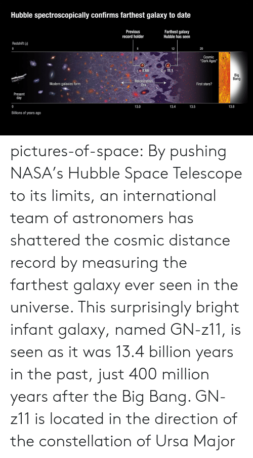 "ursa: Hubble spectroscopically confirms farthest galaxy to date  Previous  record holder  Farthest galaxy  Hubble has seen  Redshift (z)  20  Cosmic  ""Dark Ages""  8.68  Bi  Ig  Bang  Modern galaxies form  Reionization  Era  First stars?  Present  day  13.0  13.4  13.5  13.8  Billions of years ago pictures-of-space:  By pushing NASA's Hubble Space Telescope to its limits, an international team of astronomers has shattered the cosmic distance record by measuring the farthest galaxy ever seen in the universe. This surprisingly bright infant galaxy, named GN-z11, is seen as it was 13.4 billion years in the past, just 400 million years after the Big Bang. GN-z11 is located in the direction of the constellation of Ursa Major"