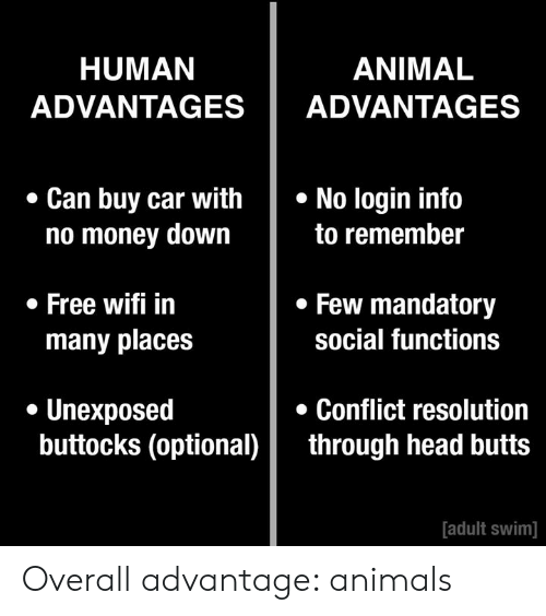 Animals, Dank, and Head: HUMAN  ADVANTAGESADVANTAGES  ANIMAL  Can buy car withNo login info  no money down  to remember  Few mandatory  social functions  . Free wifi in  many places  . Unexposed  Conflict resolution  buttocks (optional)through head butts  adult swim] Overall advantage: animals
