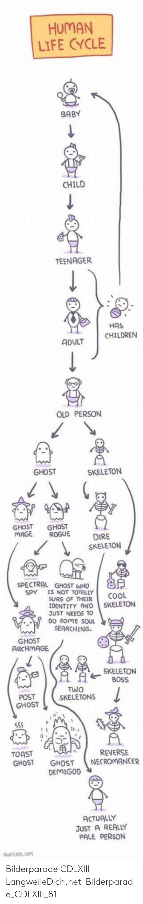 Human Life: HUMAN  LIFE CYCLE  BABY  CHILD  TEENAGER  HAS  ADULT CHILDREN  OLD PERSON  GHOST  SKELETON  GHOST GHOST  MAGE ROGU  DIRE  SKELETON  SPECTRAL GHOST WHO  SPY  IS NOT TOTALLY  SURE OF THEIR  IDENTITY AND SKELETON  JUST NEEDS TO  0O SOME SOUL  COOL  SEARCHING.  GHOST  ARCHMAGE  SKELETON  ピBOSS  TWO  SKELETON!S  POST  GHOST  le  TOAST  GHOST GHOST NECROMANCER  REVERSE  DEMIGOD  ACTUALLY  JUST A REALLY  PALE PERSON  LTURD,Com Bilderparade CDLXIII LangweileDich.net_Bilderparade_CDLXIII_81