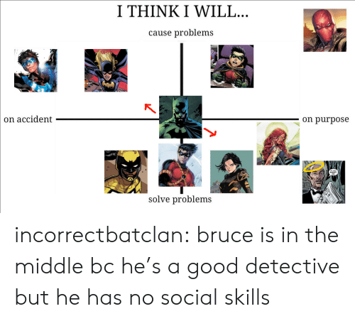 Has No: IΤHNKI WILL ...  cause problems  on purpose  on accident  solve problems incorrectbatclan: bruce is in the middle bc he's a good detective but he has no social skills