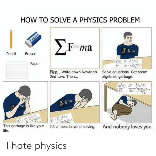 Physics: I hate physics