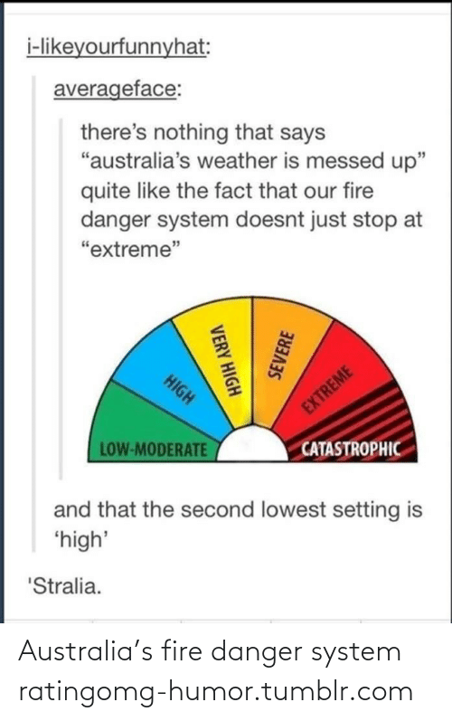 """Very High: i-likeyourfunnyhat:  averageface:  there's nothing that says  """"australia's weather is messed up""""  quite like the fact that our fire  danger system doesnt just stop at  """"extreme""""  HIGH  EXTREME  LOW-MODERATE  CATASTROPHIC  and that the second lowest setting is  'high'  'Stralia.  VERY HIGH  SEVERE Australia's fire danger system ratingomg-humor.tumblr.com"""