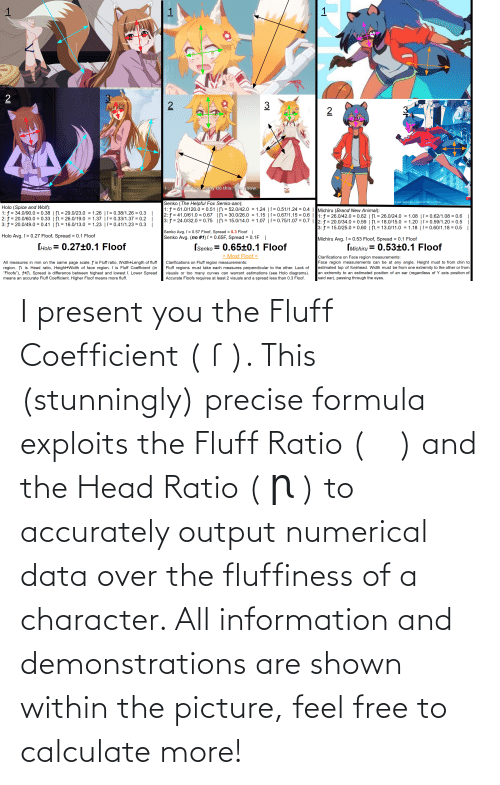 Fluffiness: I present you the Fluff Coefficient ( ſ ). This (stunningly) precise formula exploits the Fluff Ratio ( ꝭ ) and the Head Ratio ( Ꞃ ) to accurately output numerical data over the fluffiness of a character. All information and demonstrations are shown within the picture, feel free to calculate more!