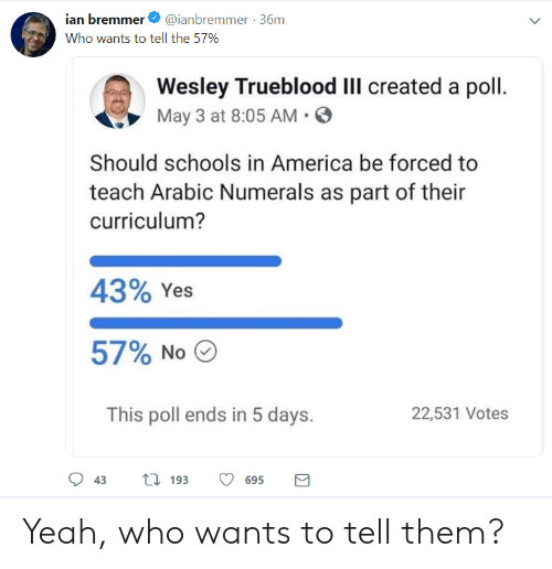 America, Yeah, and Yes: ian bremmer@ianbremmer 36m  Who wants to tell the 57%  Wesley Trueblood Ill created a poll.  May 3 at 8:05 AM. E  Should schools in America be forced to  teach Arabic Numerals as part of their  curriculum?  43% Yes  57% No  22,531 Votes  This poll ends in 5 days.  43ti 193 695 Yeah, who wants to tell them?