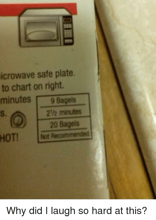 laugh-so-hard: icrowave safe plate.  to chart on right.  minutes9 Bagels  S.  2h minutes  20 Bagels  HOT!t Recommended Why did I laugh so hard at this?