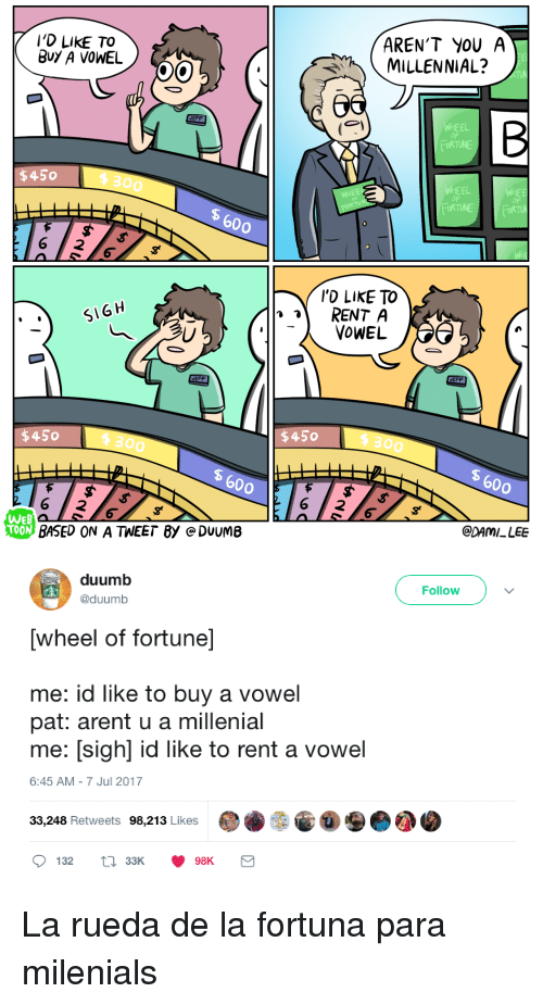 A Millenial: I'D LIKE TO  BuY A VOWEL  AREN'T YOU A  MILLENNIAL?  EFF  WHEE  OF  FORTUNE  $450  4 300  WHEEL  OF  WHEE  OF  WHEE  600  I'D LIKE TO  RENT A  OWEL  SIGH  EFF  EFF  450 300  $450  300  600  600  WEB  CDAMI LEE  BASED ON A TWEET 8y e DUUME   duumb  @duumb  Follow  wheel of fortune]  me: id like to buy a vowel  pat: arent u a millenial  me: [sigh] id like to rent a vowel  6:45 AM-7 Jul 2017  33,248 Retweets 98,213 Likes <p>La rueda de la fortuna para milenials</p>