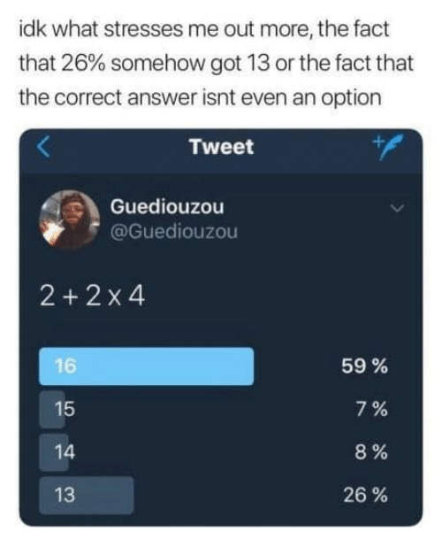 Got, Answer, and Tweet: idk what stresses me out more, the fact  that 26% somehow got 13 or the fact that  the correct answer isnt even an option  Tweet  Guediouzou  @Guediouzou  22 x4  16  15  4  13  59 %  7%  8%  26 %