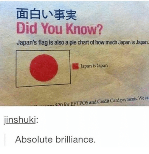 pie chart: IEI  Did You Know?  Japan's flag is also a pie chart ofhow much Japan is Japan.  Japan is apan  enn fr  Sand Credit Card payments Wecar  jinshuki:  Absolute brilliance