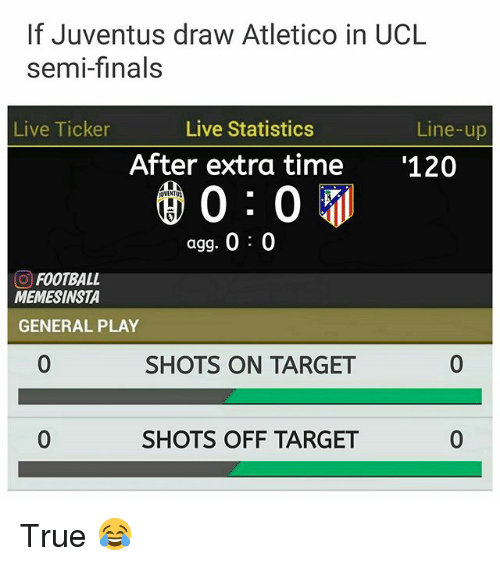 agg: If Juventus draw Atletico in UCL  semi-finals  Live Statistics  Line-up  Live Ticker  After extra time  '120  0 0  agg.  O FOOTBALL  MEMESINSTA  GENERAL PLAY  SHOTS ON TARGET  SHOTS OFF TARGET True 😂
