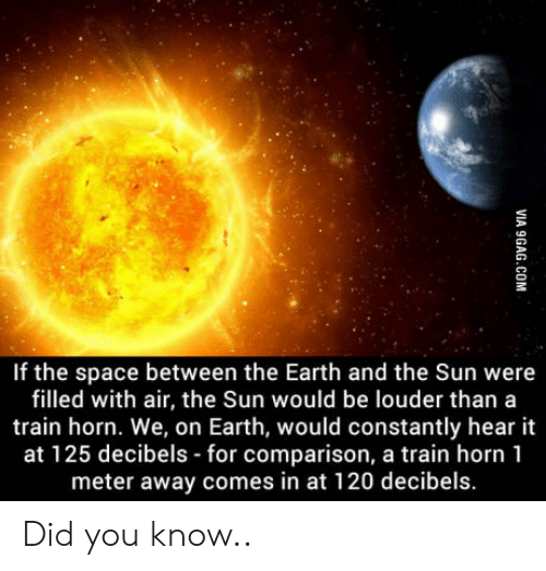 decibels: If the space between the Earth and the Sun were  filled with air, the Sun would be louder than a  train horn. We, on Earth, would constantly hear it  at 125 decibels for comparison, a train horn 1  meter away comes in at 120 decibels. Did you know..