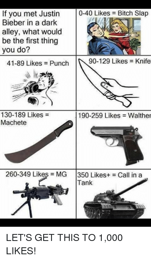 Bitch Slaps: If you met Justin  0-40 Likes Bitch Slap  Bieber in a dark  alley, what would  be the first thing  you do?  41-89 Likes Punch  90-129 Likes Knife  130-189 Likes  190-259 Likes Walther  Machete  260-349 Likes MG  350 Likes Call in a  Tank LET'S GET THIS TO 1,000 LIKES!